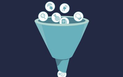 What is Top of Funnel Marketing?